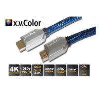 Cable HDMI conector HDMI A cromado a HDMI A cromado...